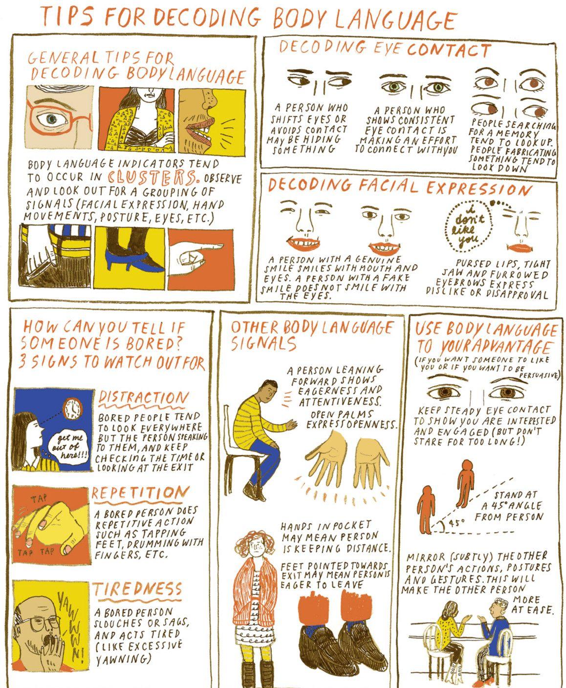 How to Decode Body Language..-  Como decodificar el Lenguaje Corporal... #Infografia #Infographic