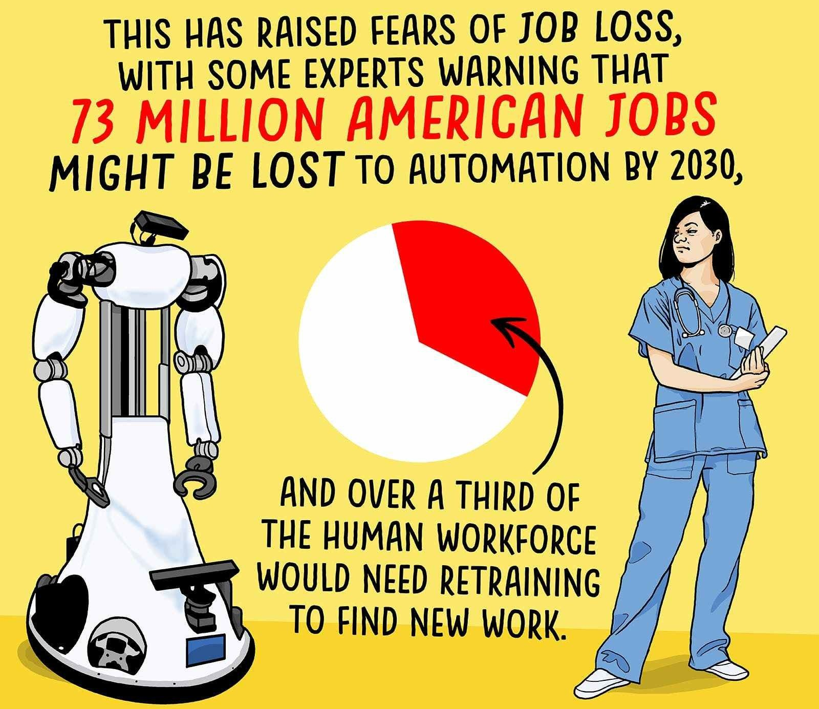 Pin By Mark Shilo On Robot Uprising In