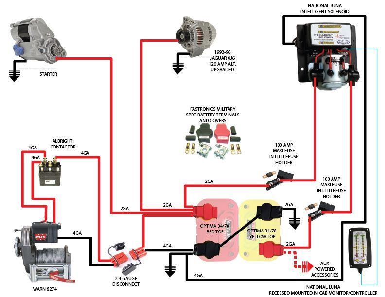 dual battery wiring diagram 4x4 dual wiring diagram free | Optima car, Car  battery, Car wallpapersPinterest