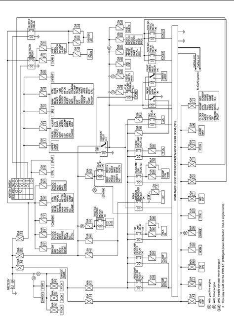 Nissan Micra Wiring Diagram  Dengan Gambar