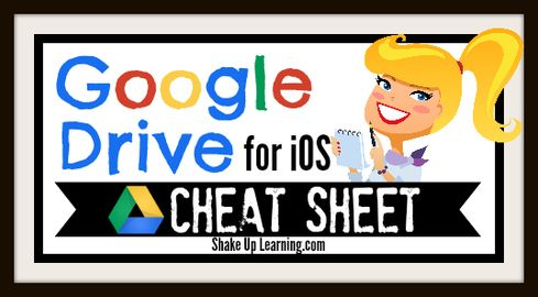 Google Drive for iOS Cheat Sheet google Pinterest Drive app - spreadsheet google docs mobile
