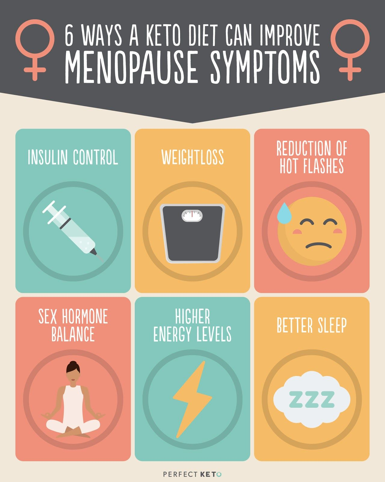 keto diet and menopause