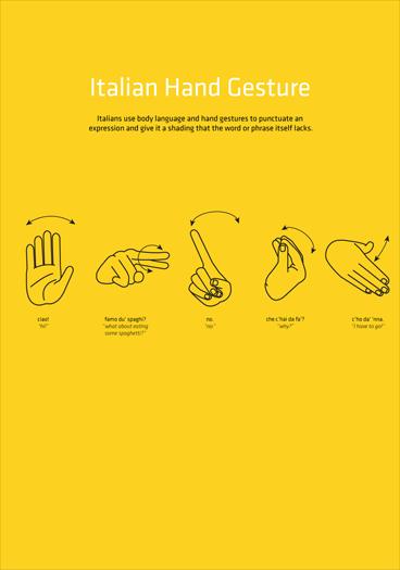 Italian Hand Gestures Italian Words Learning Italian Italian Language