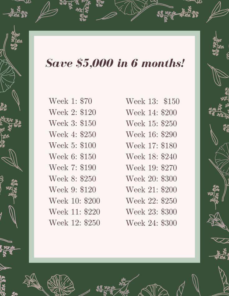 Save $ 5,000 in 6 months :-)! - Savings plan - #months #plan #Savings #S ...#months #plan #save #savings