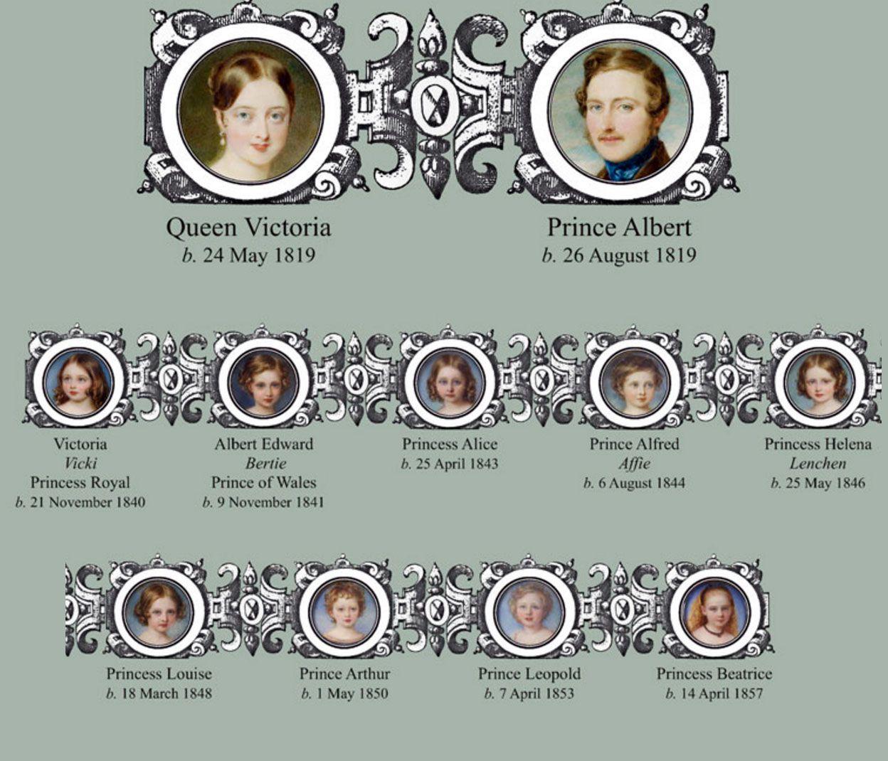 Queen Victoria & Prince Albert family tree Their children
