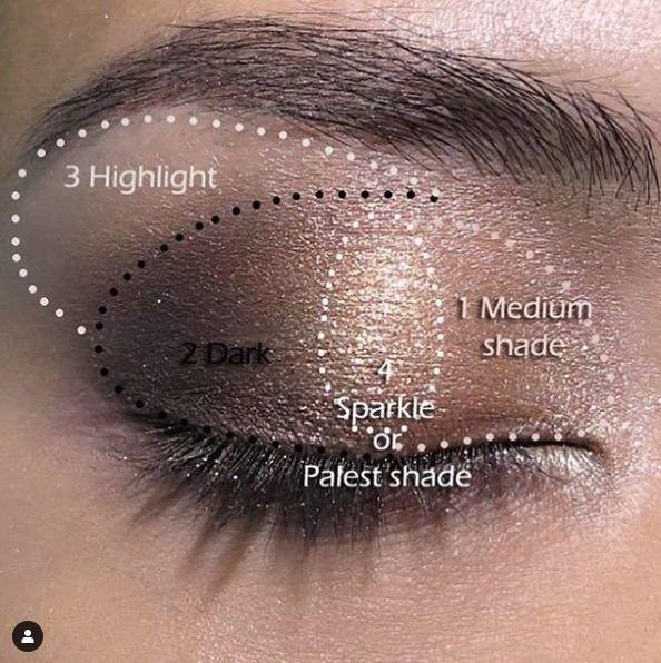 Pretty Eye Makeup Looks – Best Makeup Tutorials for Women Over 40 • OhMeOhMy Blog