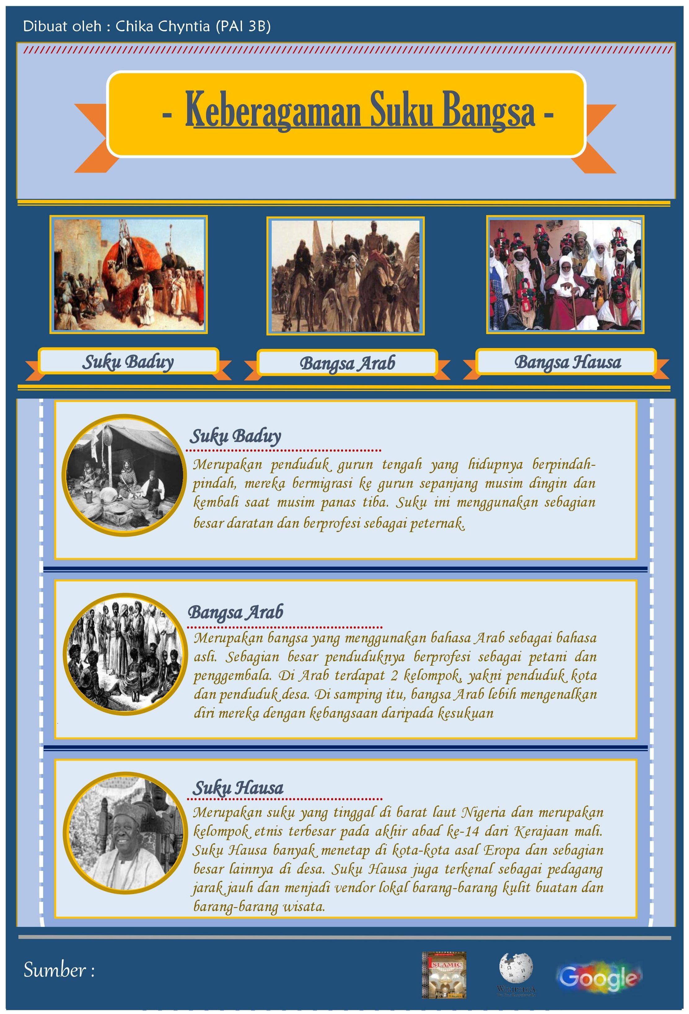 Kunci Jawaban Buku Bahasa Arab Kelas 8 Kurikulum 2013 ...