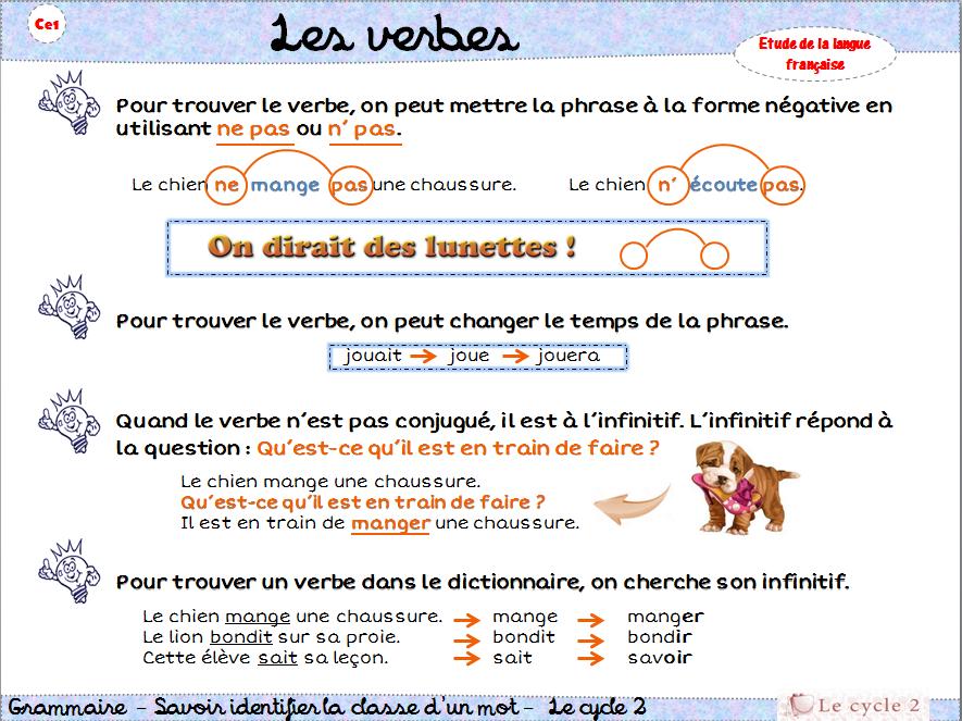 Épinglé par Alex R. sur Grammaire | Grammaire ce1, Grammaire et La phrase ce1