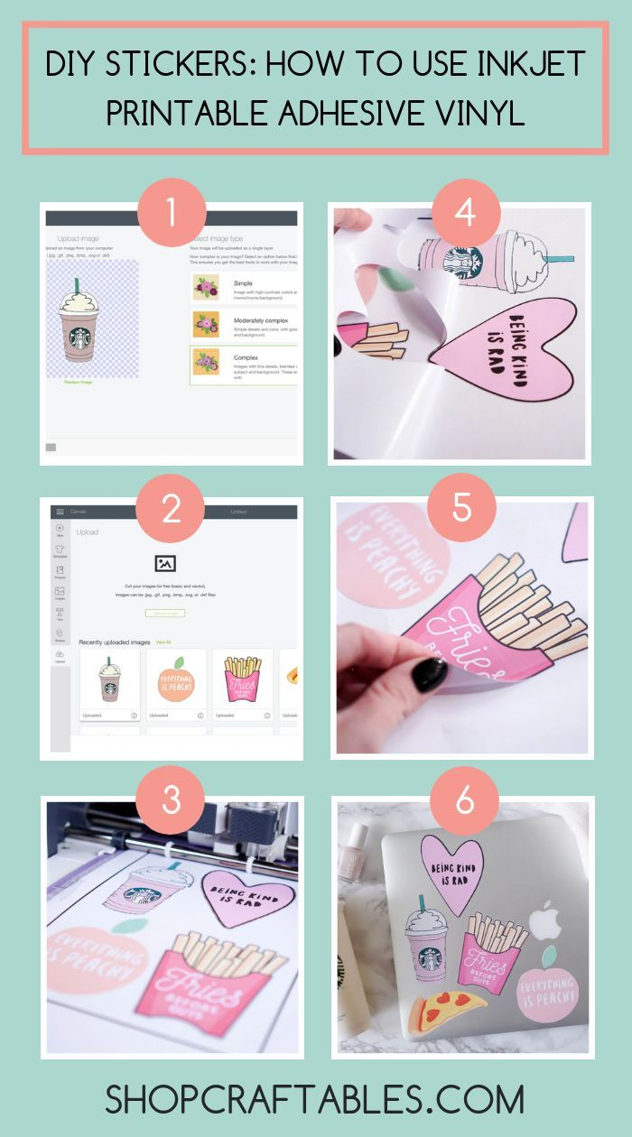 DIY Laptop Stickers Tutorial: How to Use Inkjet Printable ...