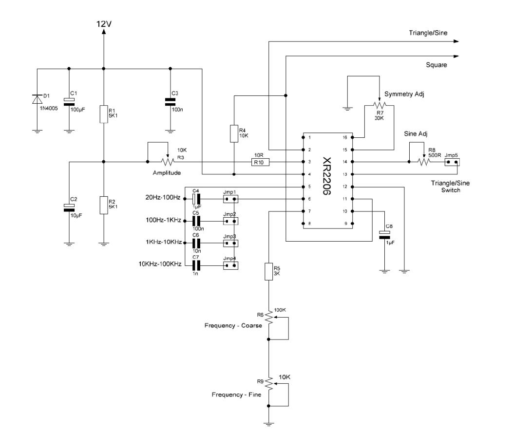 Variable Function Generator