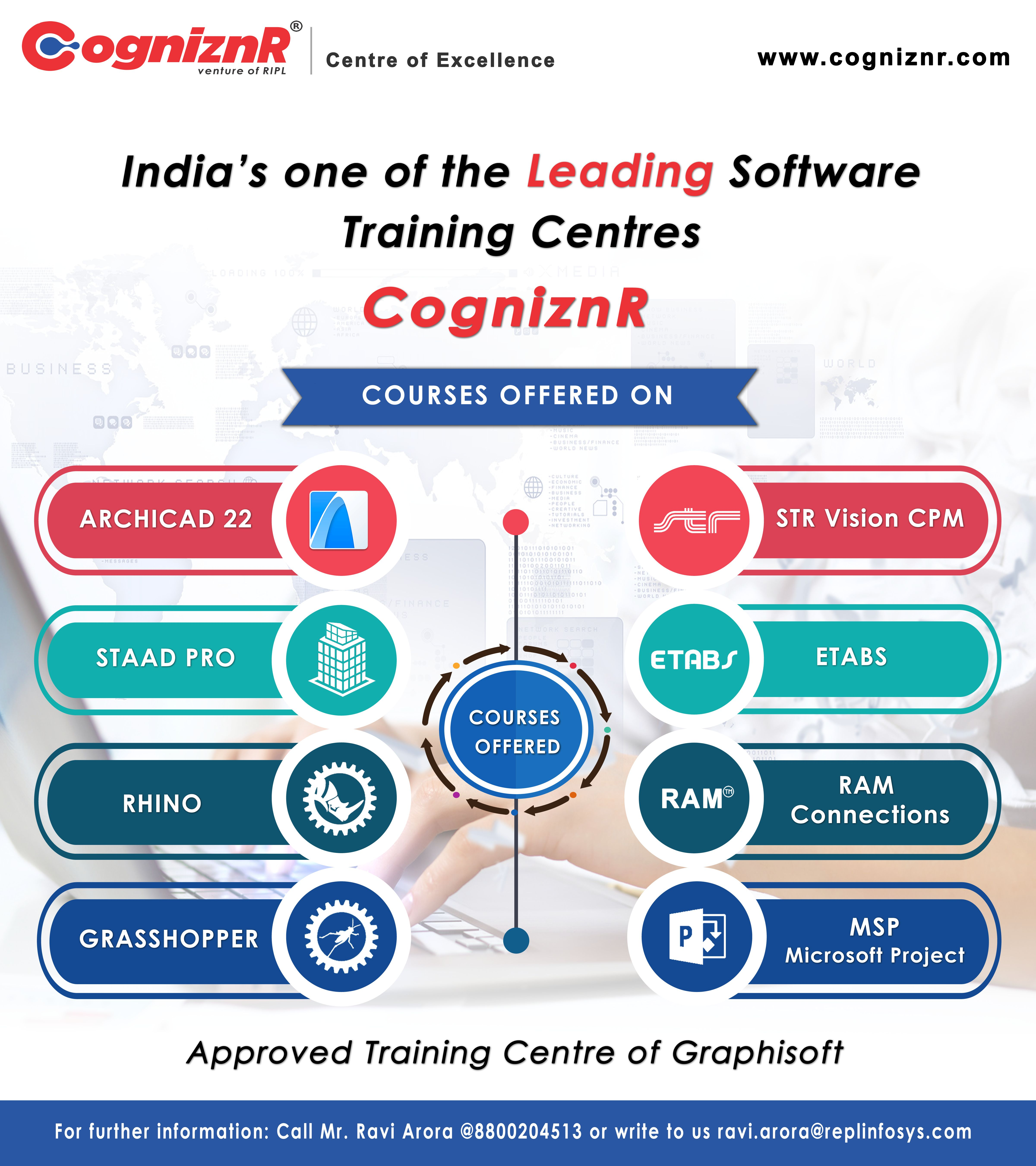 Cogniznr India S One Of The Leading Software Training Centres