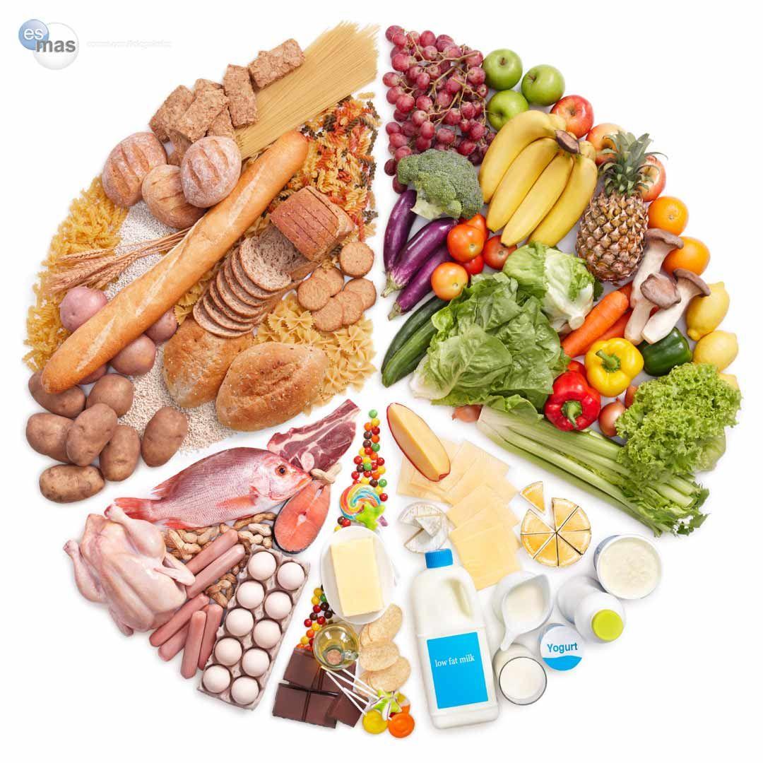 blog dieta equibrada leafyishere