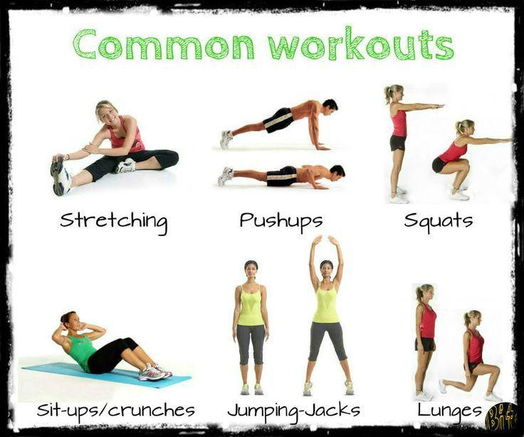 gym vocabulary english - Pesquisa Google   Inglês   Pinterest ...