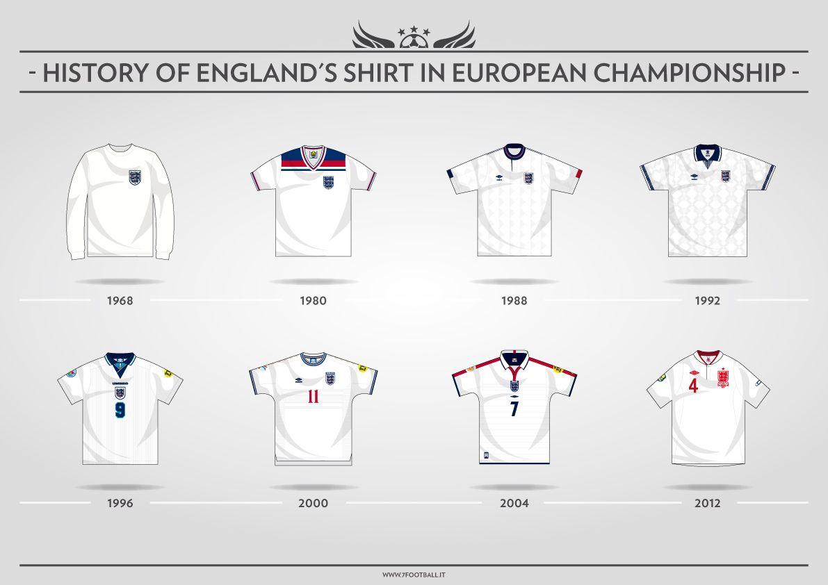 History Of England S Shirt In European Championship Football Fashion England Shirt Football Uniforms