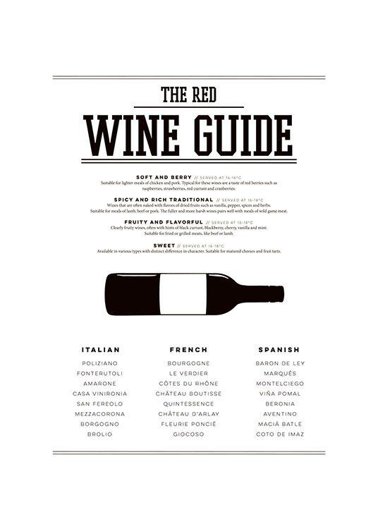 Poster mit Weinguide für die Küche mit schöner Illustration ...