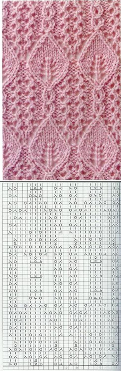 Lace Knitting Pattern with Leaves Nr 32 | Puntadas | Pinterest