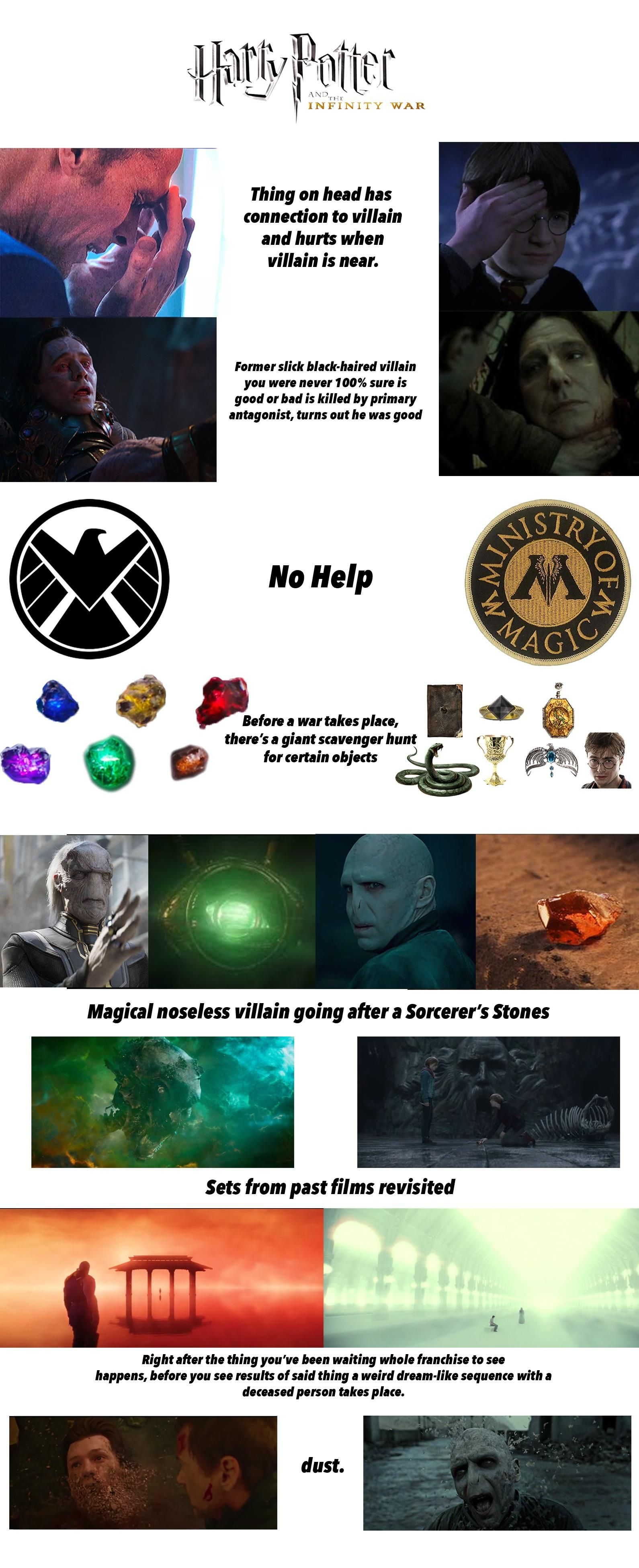 Harry Potter And The Infinity War Marvelstudios Harry Potter Crossover Harry Potter Fandom Harry Potter Memes