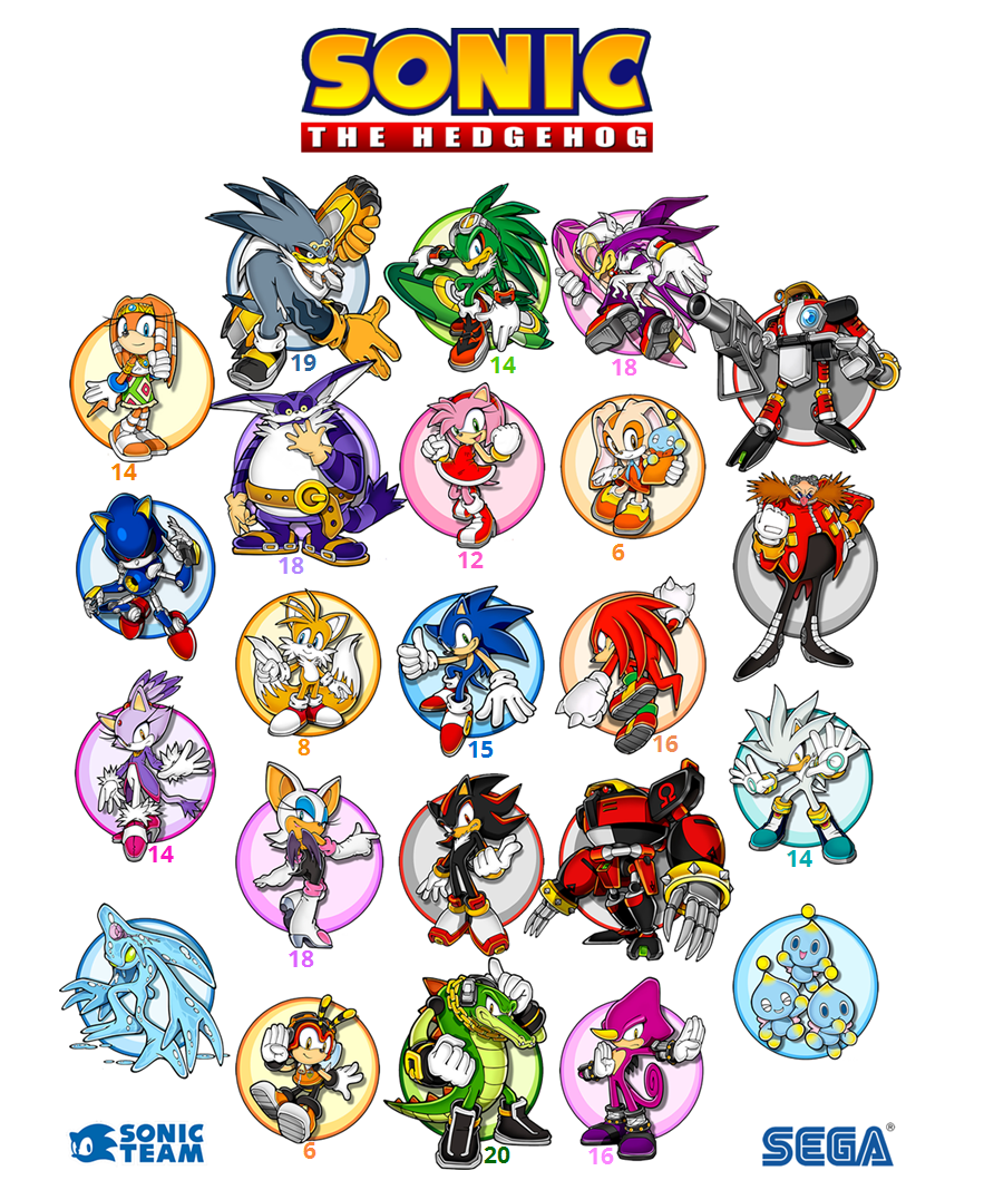 Official Ages Of The Sonic Characters According To The Official