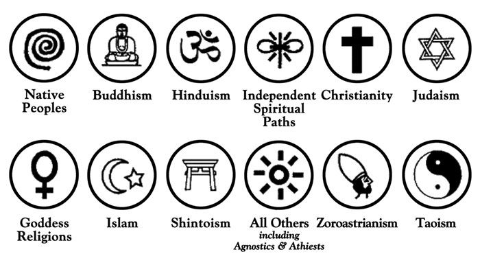 Repercabdjo Symbols Of Peace Referencesconversionssymbolscodes