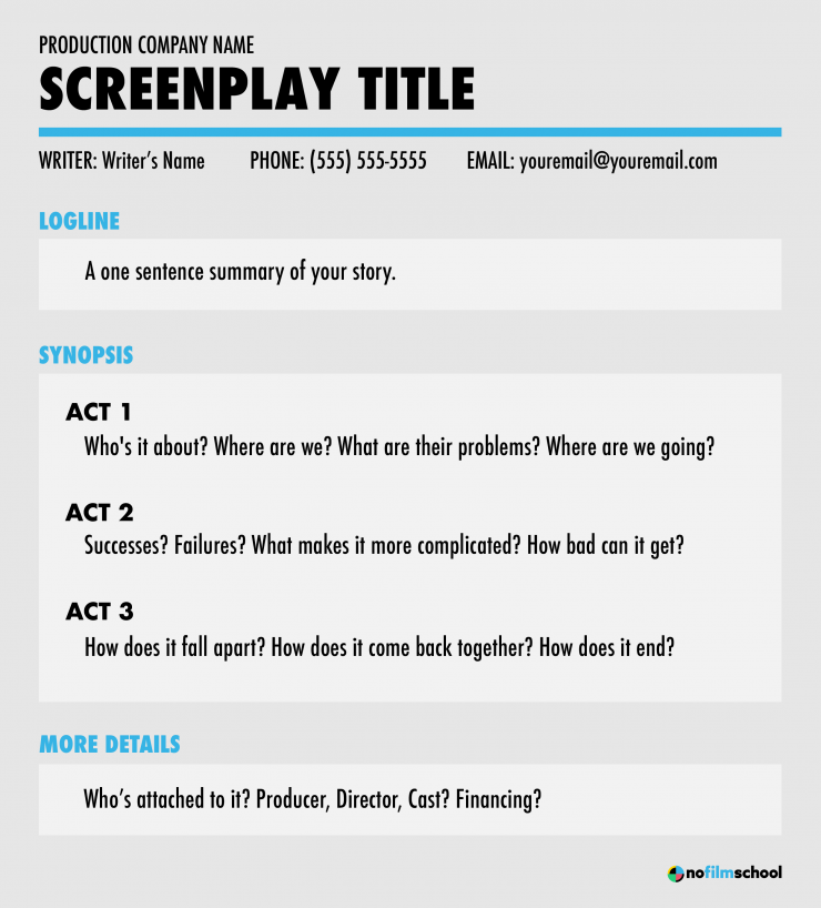 How to Write a Movie Synopsis That Sells (Free Template
