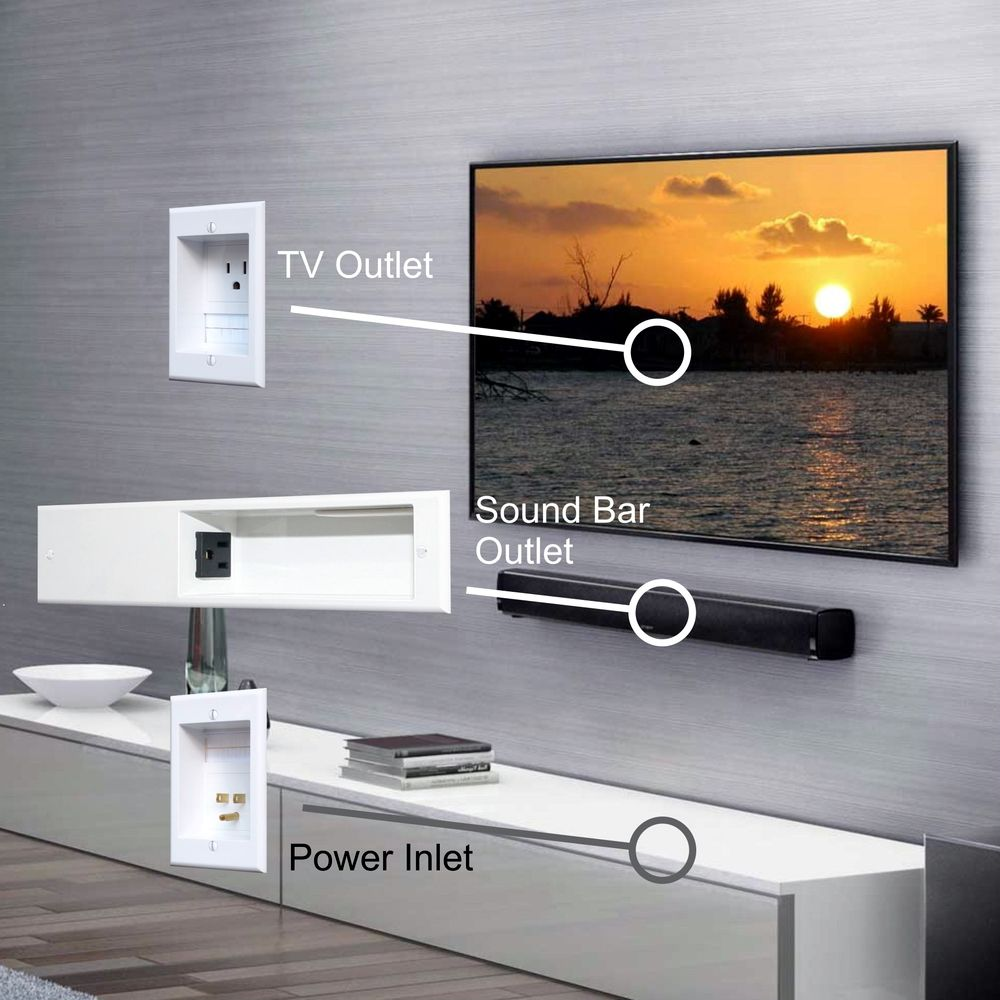 Powerbridge Unique Solution For Sound Bar In Wall Wiring Hiding Tv Cords On Wall Wall Mounted Tv Cable Management Wall