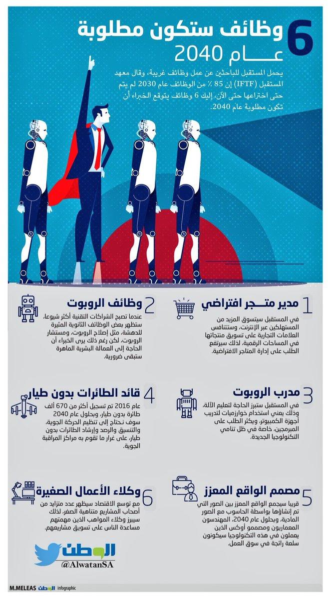 وافي بن عبد الله On Twitter Personality Types Facts Personality