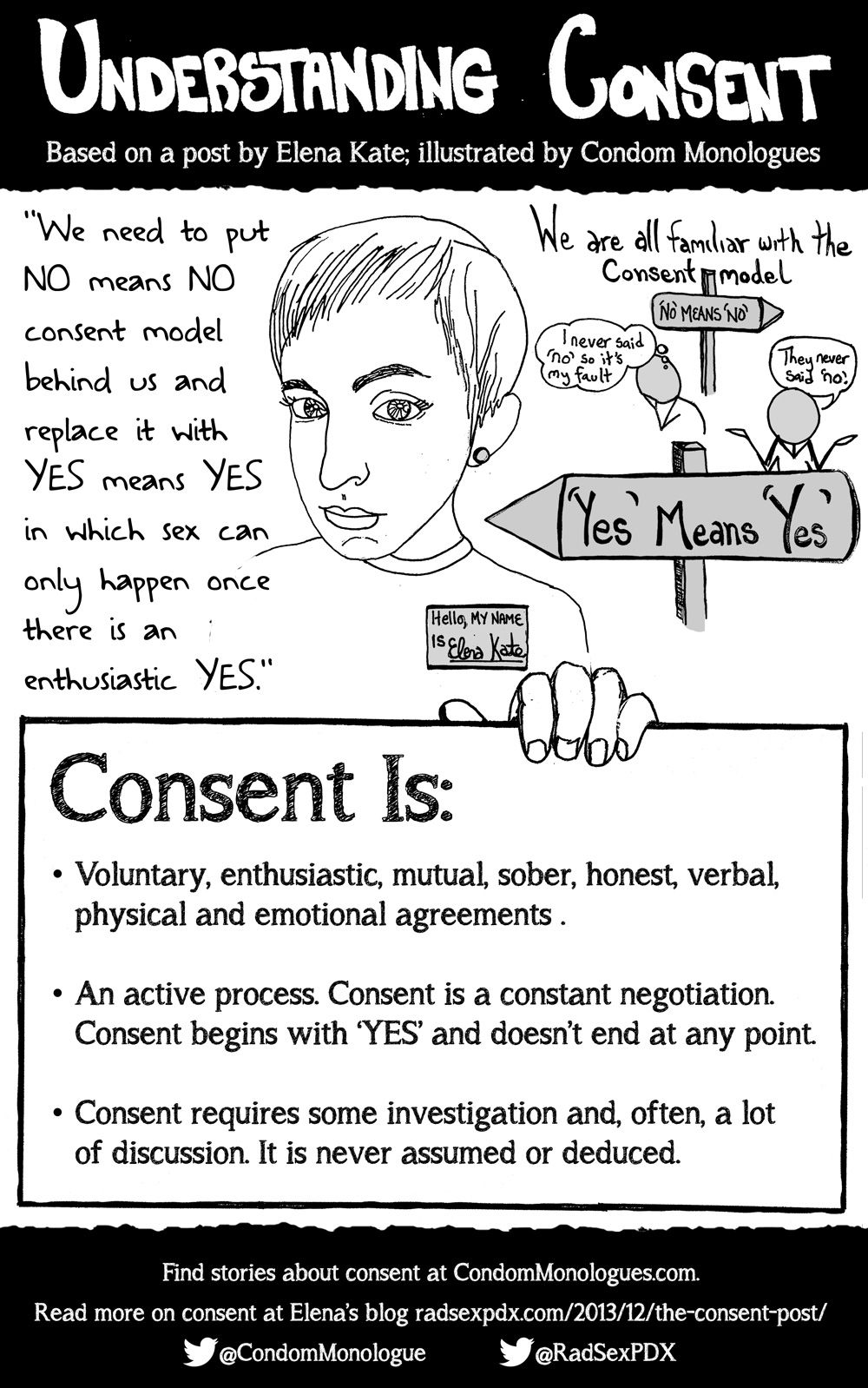 "Consent is not a lack of ""No"". Poster inspired by @Elena Kate. Read more: http://condommonologues.com/understanding-consent/"
