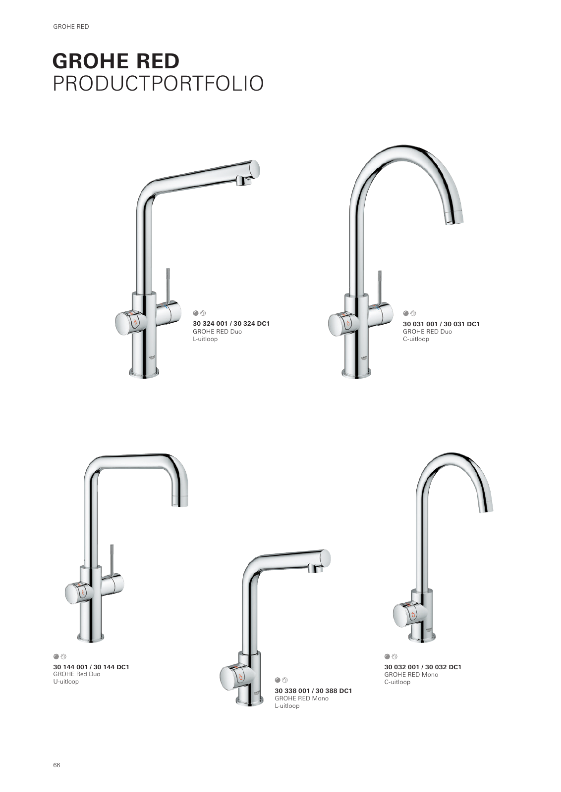 Nl Nl Grohe Red With Images Modern Kitchen Faucet Grohe
