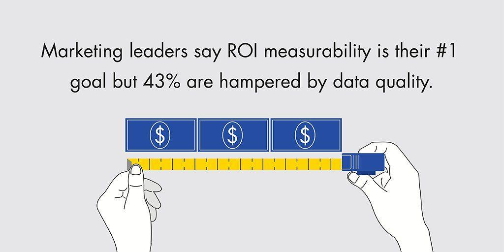 #Master Data Poor data makes measuring #marketing #ROI hard  discover better data management strategies:  http://pic.twitter.com/fdsKNhJT7e   BIG Data Iceberg (@DatabasesBig) November 20 2016