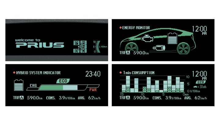 Why Do Toyota Prius Hybrid Owners Drive So Annoyingly Slow