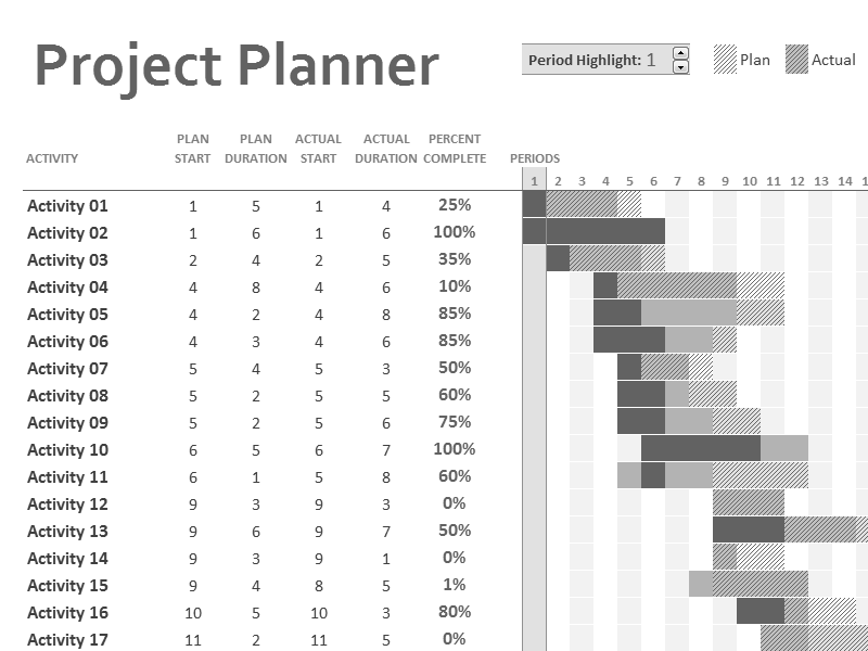 Download 01 Gantt Chart Excel Template Project Planner Gantt Chart Gantt Project Planner