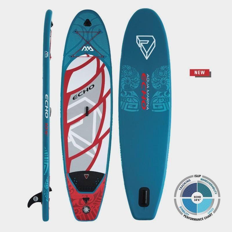 BRAND NEW Aqua Marina Side Fin for iSUP Paddle Board