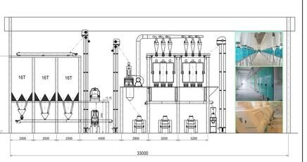 Drawing And Design Of 500 Ton Day Wheat Flour Milling Machinery