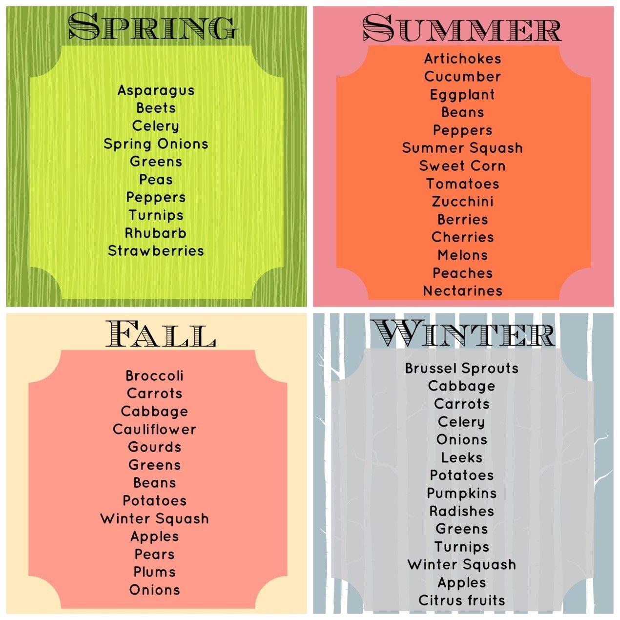 Fruits Vegetables In Season Real Food Recipes Eat Seasonal Fresh Fruit Recipes