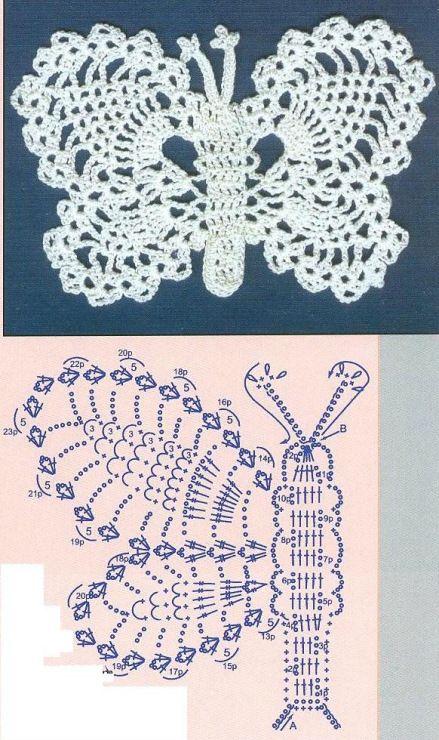 Crochet modele patron gratuit voici un autre mod le de papillon au crochet et son diagramme - Modele de papillon ...