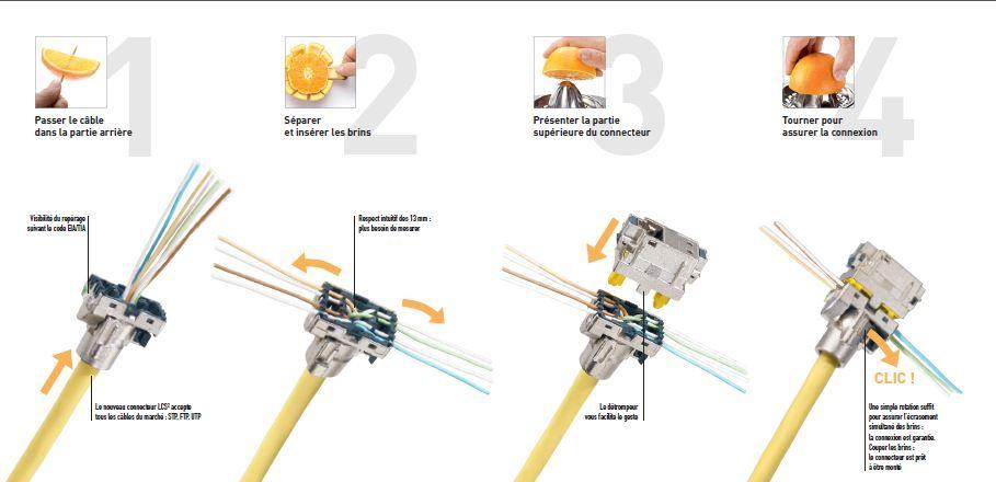 Raccorder Une Prise Rj45 La Simplicite By Legrand Rueampere Com Vente De Materiels Electriques Rj45