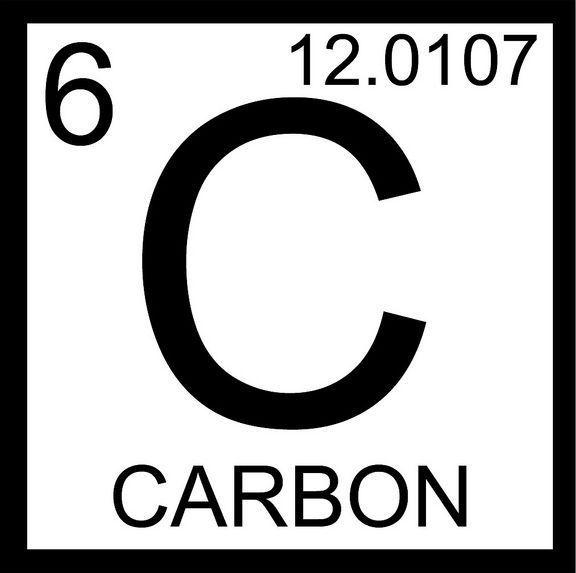 Of carbon worksheet the chemistry Worksheet for