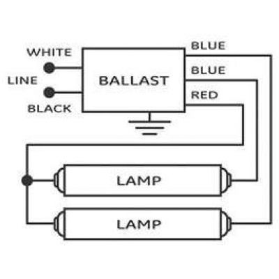 How To Replace Fluorescent Light Ballast Fluorescent Light Ballast Fluorescent