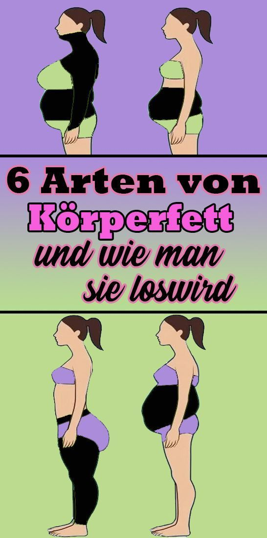 Photo of 6 types of body fat and how to get rid of them – #types # body fat #lose # # …