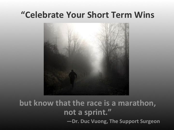 Dr  Duc Vuong (doctorvuong) on Pinterest