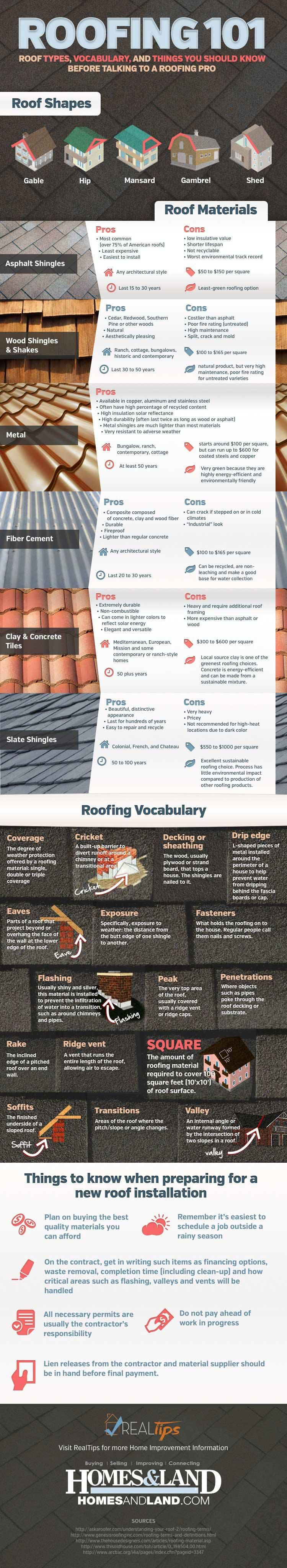 When replacing an old roof or building a house from scratch, you may quickly find yourself confused by the number of unfamiliar terms used when looking at the different roof types. Thisu00a0infographicu2026