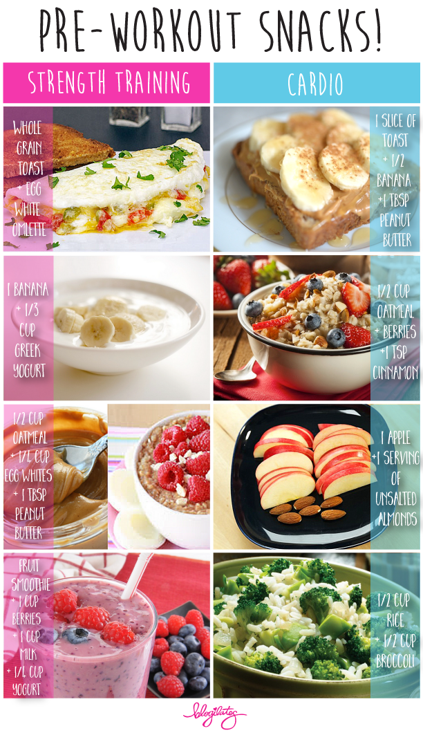 What to eat before and after your workout! – Blogilates