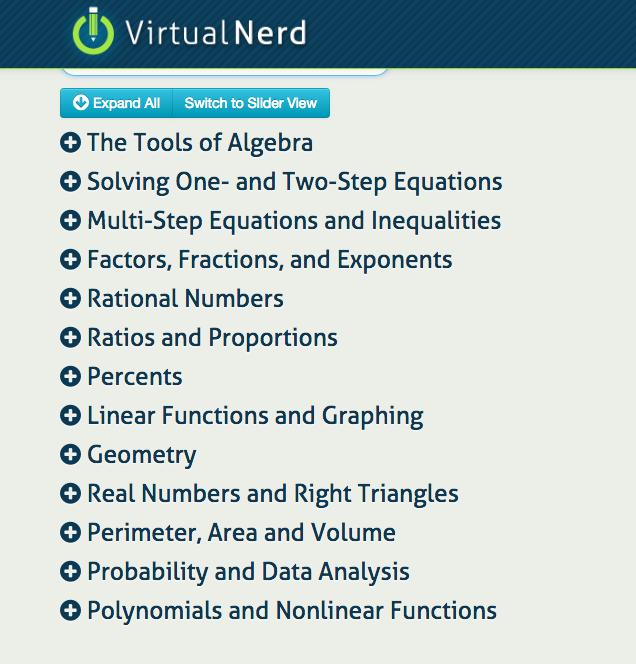 Virtual Nerd PreAlgebra Skills Linear function