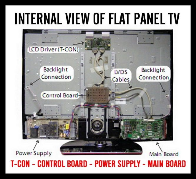 Flat Panel Tv Diagram Of Internal Parts And Circuit Boards