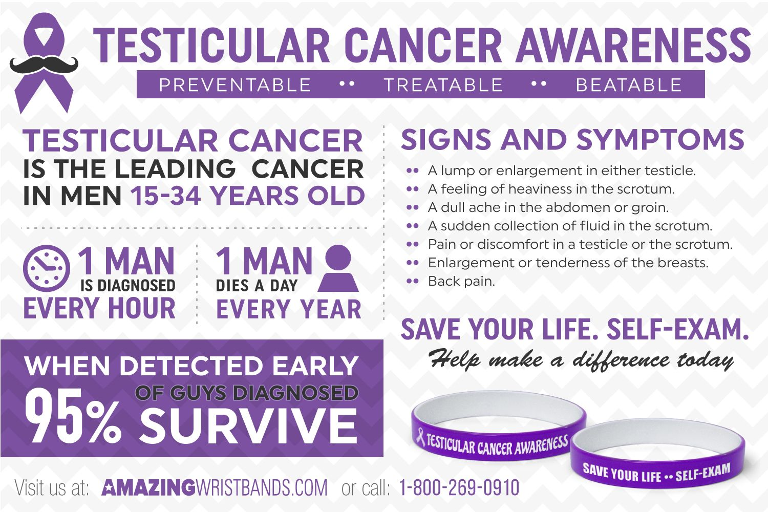 awareness infographic health on cancer s testicular men best bracelet pinterest images
