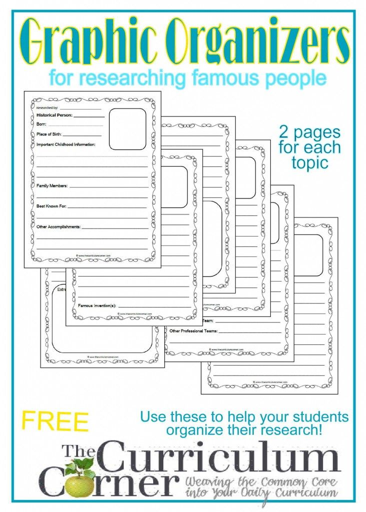 004 Famous People Graphic Organizers Graphic organizers