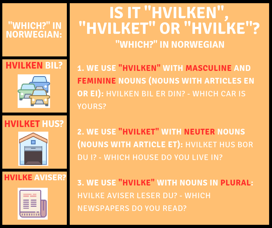 Is It Hvilken Hvilket Or Hvilke Learn Norwegian Online With Norwegian Academy Learnnorwegian Norwegian Norsk Norway Language Norwegian Norwegian Words