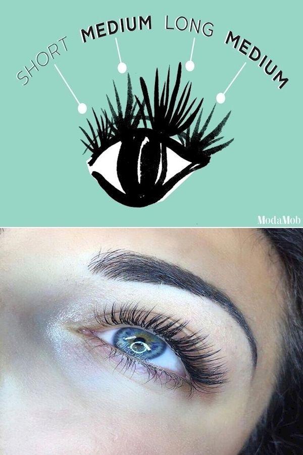 Buy Eyelash Extensions | Full Set Eyelash Extensions ...