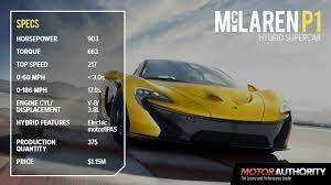 mclaren P1 stats  Cars  Pinterest  Mclaren p1 and Cars