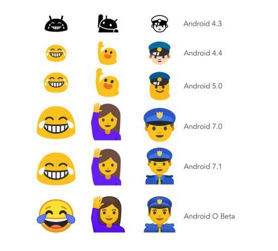 Android O Emoji Evolution Emoji Emojis Android